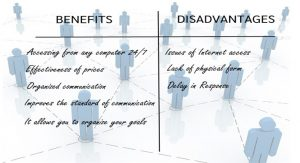 The Pros and Cons Of Online Communication